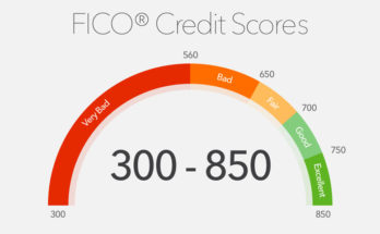 How To Get A Perfect Credit Score Of 850
